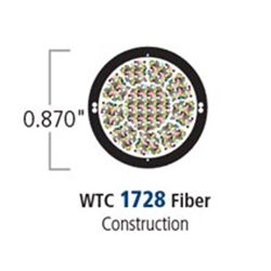 AFL 864-Fiber Gel-Free Non-Armored Wrapping Tube Fiber Optic Cable