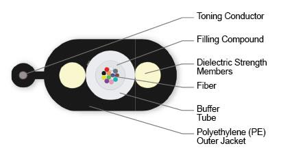 Corning - Corning Altos 12-Fiber Toneable Drop Fiber Optic Cable