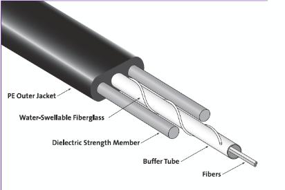 Corning Drop Cable Fiber Optic Flat Dielectric 6