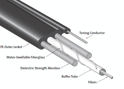 Corning Drop Cable Fiber Optic Flat Toneable 2 Count