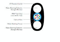 Superior Essex Drop Cable Fiber Optic Flat Dielectric