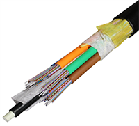OFS 432 Fiber Accutube + Rollable Ribbon Gel-Free Single Jacket Dielectric Fiber Optic Cable